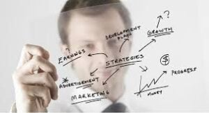 What is the Value of Strategic Planning in Modern Business? -