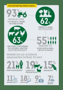 BLOG 8._TB377_APP_Infographic